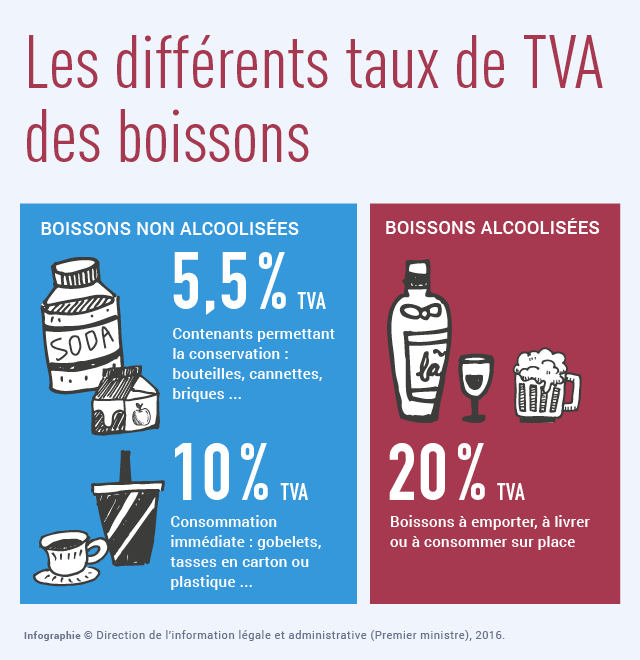 Le gouvernement ne «touchera pas» au taux réduit de TVA Restauration