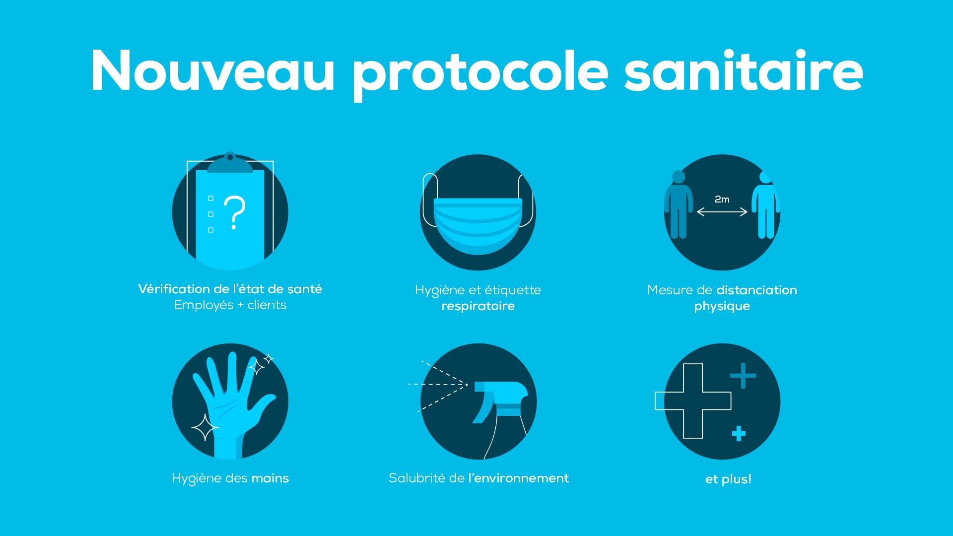 Protocole sanitaire en entreprise : mises à jourau 1er septembre 2021